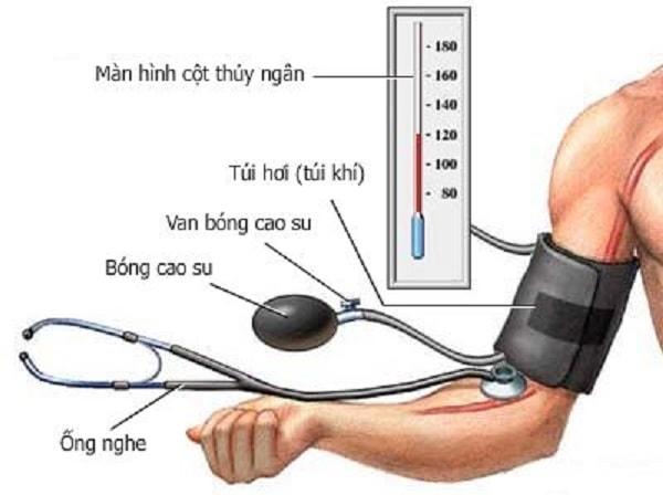 Cách đo huyết áp đúng cách