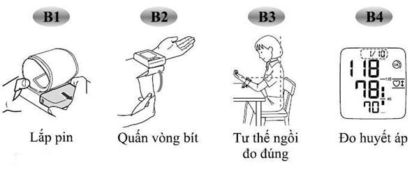 Các bước sử dụng máy đo huyết áp điện tử