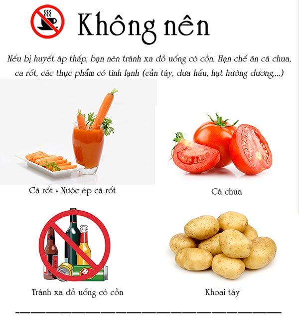 Thực phẩm mà người huyết áp thấp nên kiêng ăn